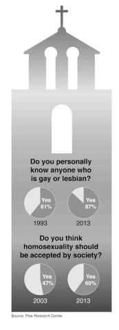 gays_church